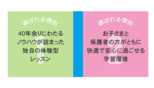 「選ばれる4つの理由」王寺|香芝|三郷|法隆寺|こどもKIDS英会話はNARA日米英語学院